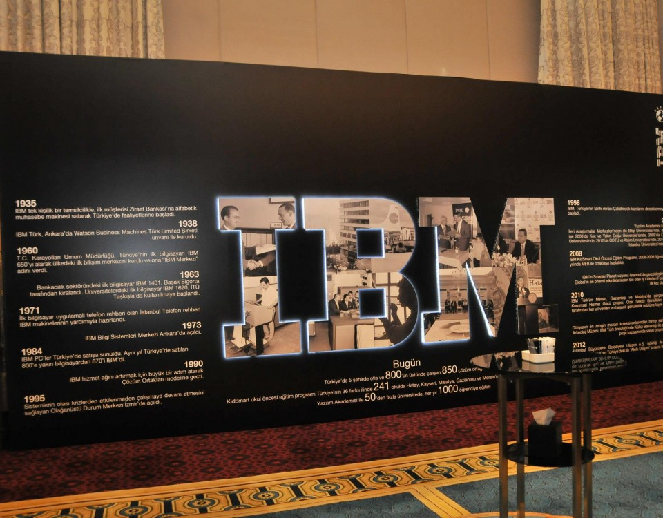 ibm backdrop